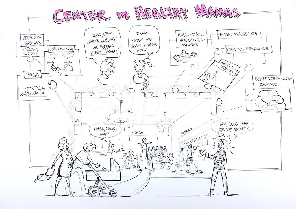 Center for Healthy Mamas, The Hague